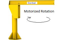 Motorized Rotation Jib